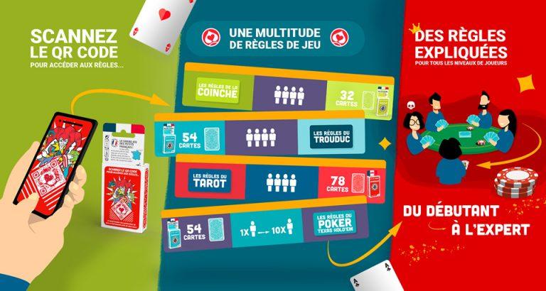 jeux-ducale-plein-de-règles-de-jeux-de-cartes-avec-le-qr-code-illustration